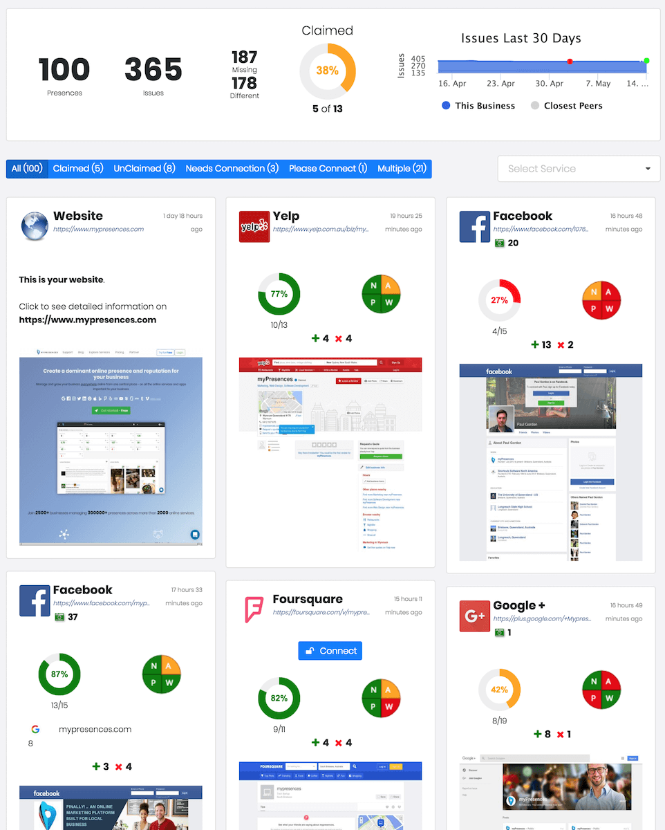 All your online presences in one dashboard